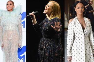 Most popular singers 2016
